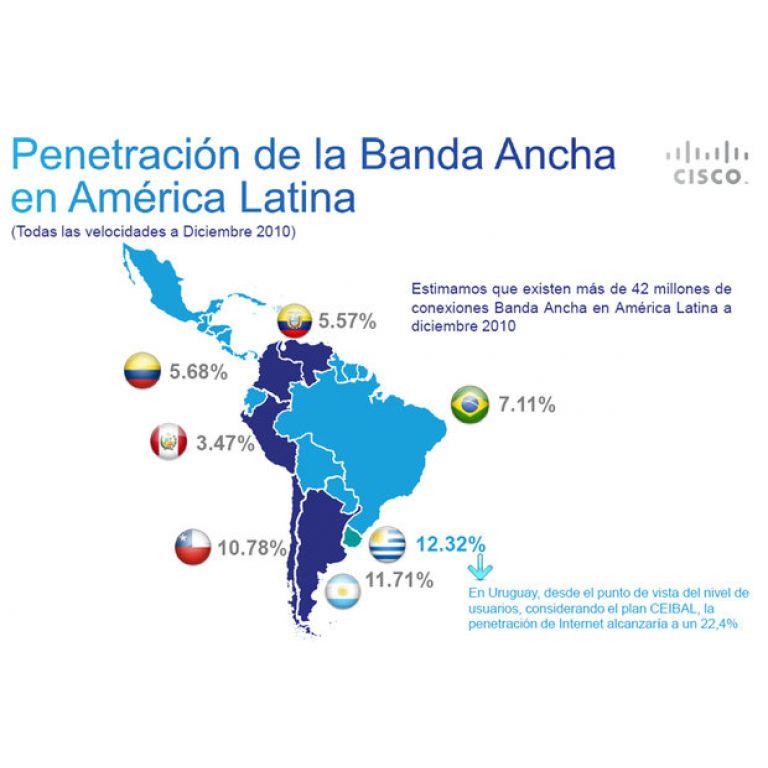 Uruguay es líder en penetración de banda ancha en Latinoamérica