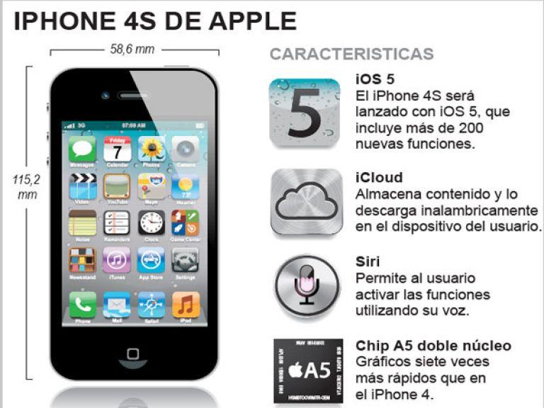 ¿Cuánto cuesta el nuevo iPhone 4S?