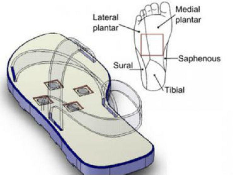Científicos mexicanos desarrollan plantilla de zapato GPS para débiles visuales